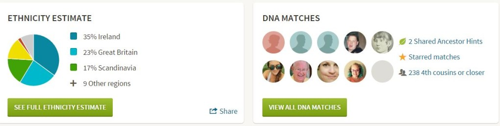 New Advances From Ancestry DNA