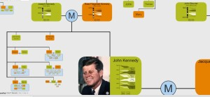 Zoompast.org JFK