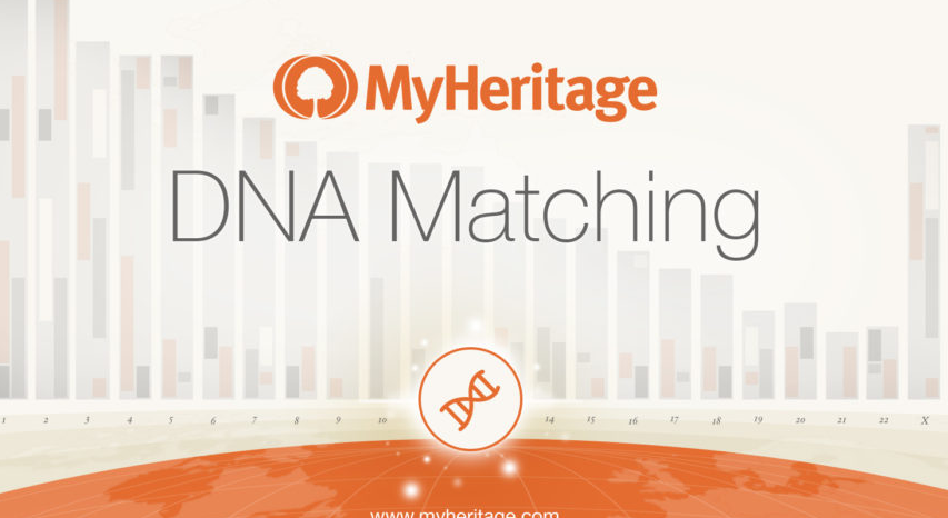 DNA Matching MyHeritage